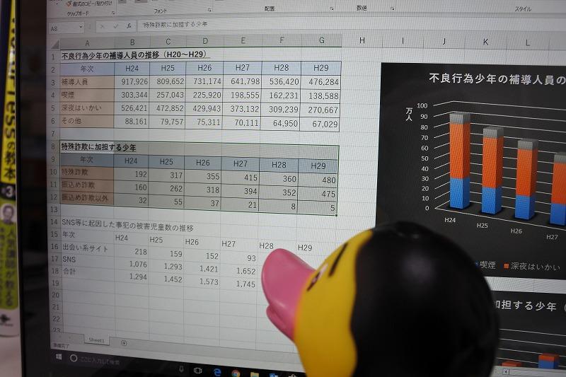 パソコン教室スタディPCネット大分高城校のエクセル上達ワンポイント講座|書式のみをコピーして貼り付ける