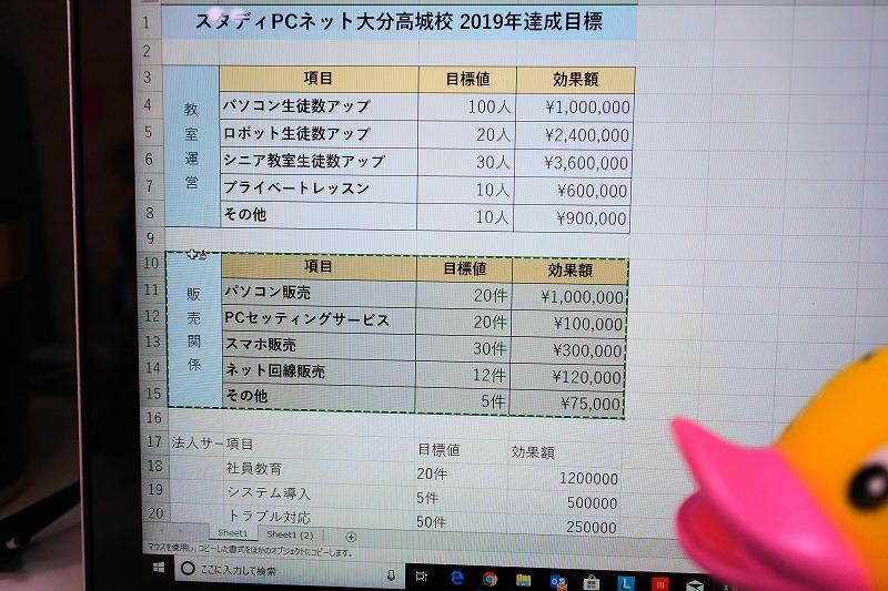 パソコン教室スタディPCネット大分高城校のエクセル上達ワンポイント|書式だけをコピーする